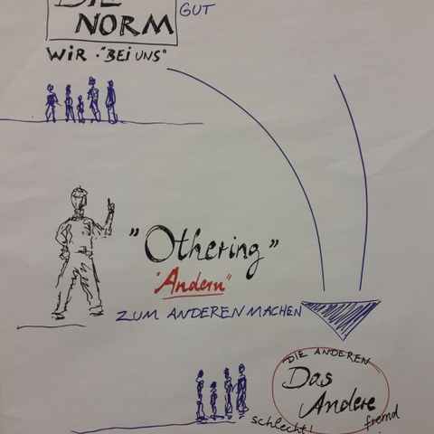 Exit Racism: Workshop,