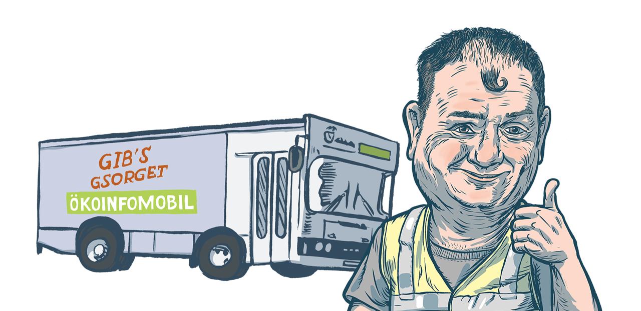 Zeichnung: Ökofinfomobil und ein Mitarbeiter von Entsorgung und Recycling.